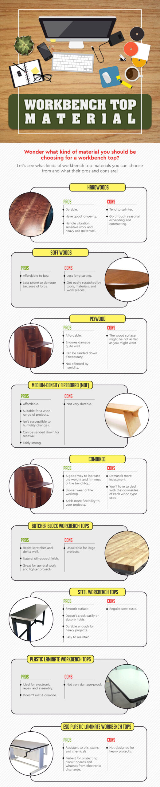 Workbench_top_material_Infographic