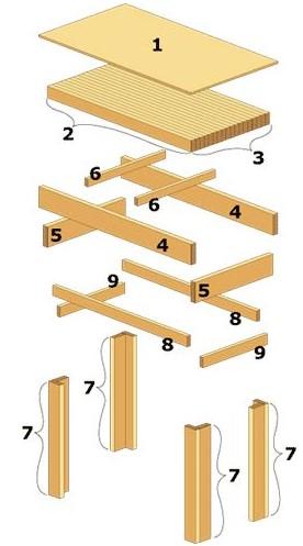 Diy Cheap workbench plan