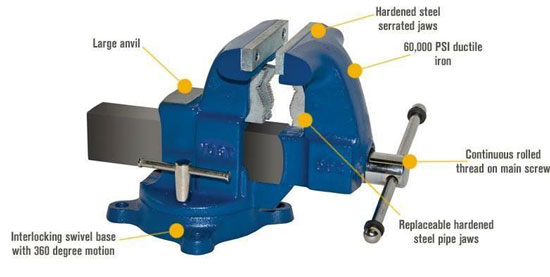 Components-of-the-Bench-Vise