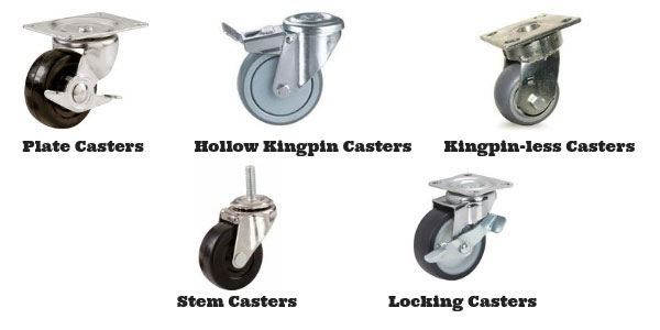 types-of-Swivel-Caster