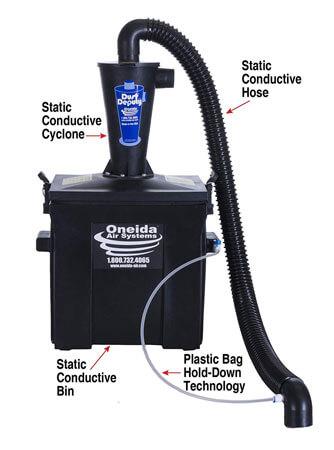 Oneida-Air-Systems-Ultimate-Dust-Deputy-Kit
