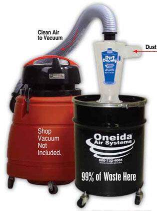 Oneida-Molded-Deluxe-Dust-Deputy-Kit