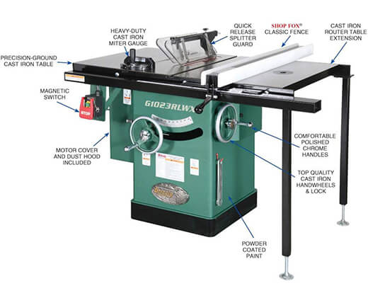 The grizzly 1023 table saw review