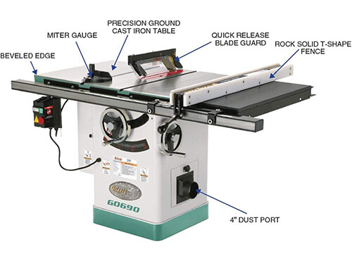 The grizzly g0690 table saw review