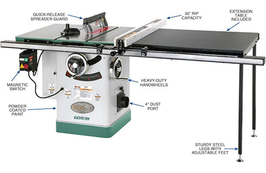 The grizzly g0691 table saw review