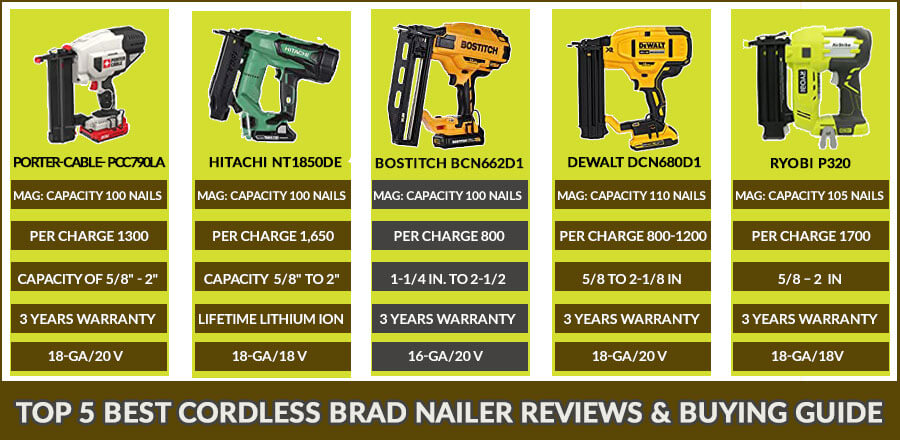 Best-Cordless-Brad-Nailers