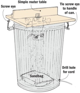 Trash Can Router Table Base Guide