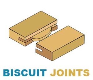 Biscuit-joints