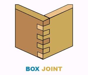 Box-joint