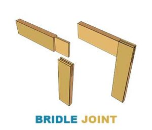 Bridle-joint
