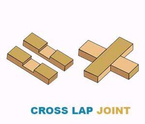 Cross-lap