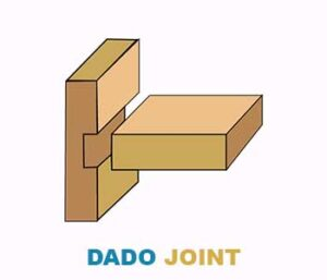 Dado-joint