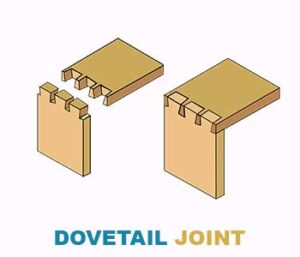 Dovetail-joint