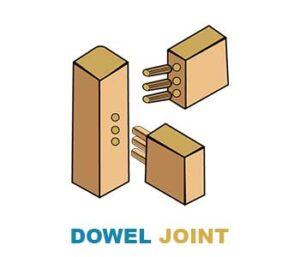 Dowel-joint