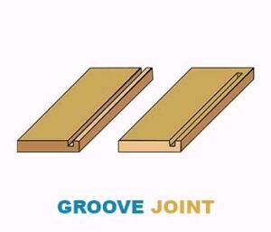 Groove-Joint