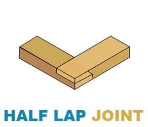 Half-lap-joints