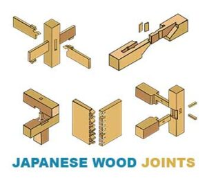 Japanese-wood-joints