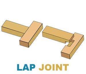 Lap-joint