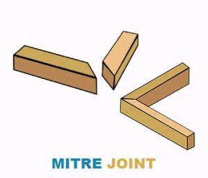 Mitre-joint