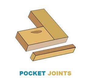 Pocket-joint