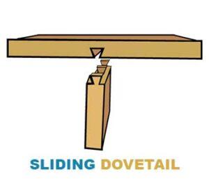 Sliding-Dovetail