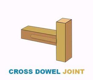 cross-dowel-joint