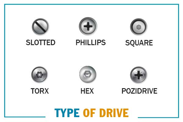 TYPE OF DRIVE