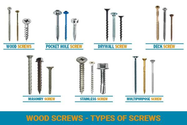 Wood Screws [Types of Screws]